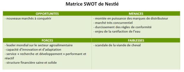 Matrice SWOT Nestlé