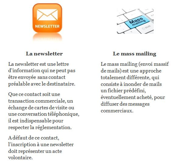 Différence newsletter et mass mailing